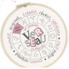 Lilipoints - Signe du Zodiaque : Verseau
